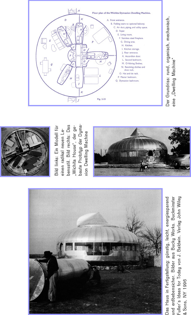 Minus g ©Bilder aus Bucky Works. Buckminster Fuller's Ideas for Today von J. Baldwin. Verlag John Wiley & Sons, NY 1996
